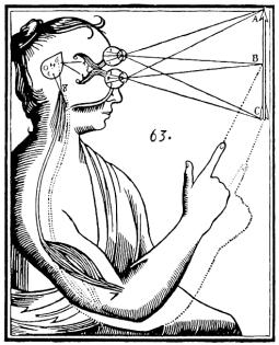 diagram from descartes